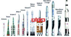 راکت فالکون هوی