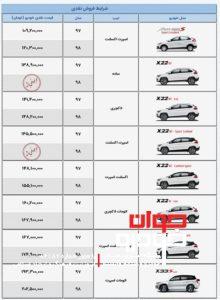 فروش فوری مدیران خودرو