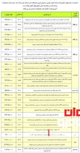 قیمت محصولات ایران خودرو-اسفند ۹۷