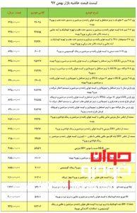 قیمت محصولا ایران خودرو-بهمن ۹۷