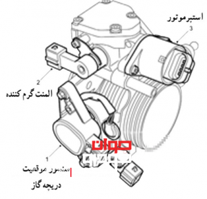 سنسور دریچه گاز ماشین