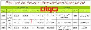 شرایط فروش تنظیم بازاری ایران خودرو