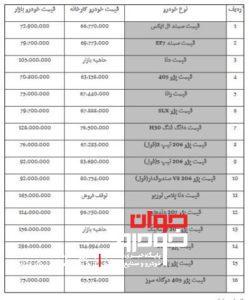 جدول قیمت خودرو در بازار