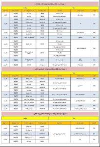 شرایط تبدیل خودرو محصولات ایران خودرو