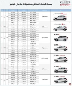 شرایط فروش محصولات مدیران خودرو
