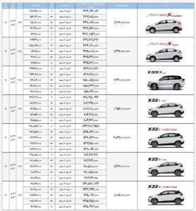 شرایط فروش مدیران خودرو