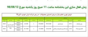 شرایط فروش 206 و پژو پارس