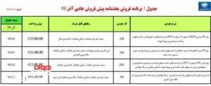 جدول شرایط فروش محصولات ایران خودرو