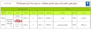 شرایط صنعتی ایران خودرو