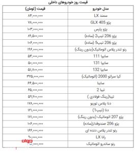 لیست قیمت خودرو