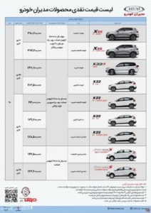 قیمت محصولات مدیران خودرو