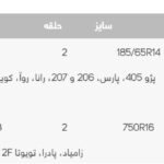 قیمت تایر (1)