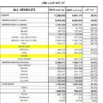 آمار تولید خودرو (1)