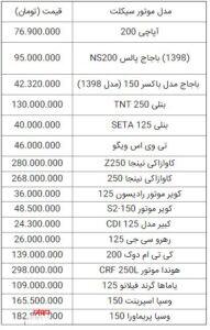 قیمت موتورسیکلت در بازار