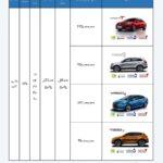 شرایط فروش مدیران خودرو (1)