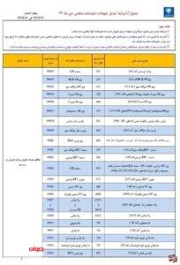 حواله خودرو ایران خدرو