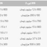 قیمت لوازم برقی 206