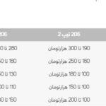 قیمت لوازم مصرفی 206