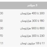 قیمت لوازم برقی ام وی ام 110