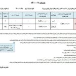 شرایط فروش فوتون ایران خودرو