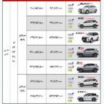 شرایط فروش نقدی و اقساطی محصولات ام وی ام ( مدل 1400 )