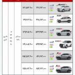شرایط فروش نقدی و اقساطی محصولات ام وی ام (مدل 99)