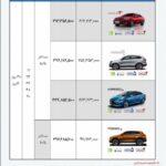 شرایط فروش نقدی و اقساطی محصولات چری مدیران خودرو