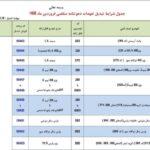 طرح تبدیل ایران خودرو (1)