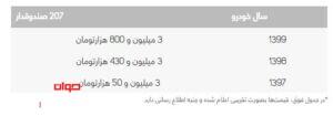 هزینه انتقال سند پژو 207 صندوقدار