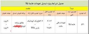 شرایط تبدیل محصولات ایران خودرو