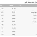 قیمت روغن موتور پارس