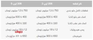 قیمت لوازم جلوبندی پژو 206