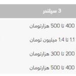 قیمت لوازم رادیاتور ام وی ام 110