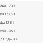 قیمت لوازم رادیاتور ام وی ام 315