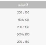 قیمت لوازم مصرفی ام وی ام 110