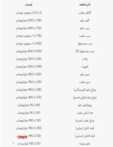 قیمت لوازم یدکی پژو 206