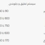 قیمت لوازم یدکی 620 (2)