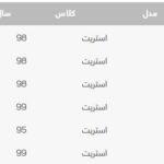 قیمت موتورسیکلت در بازار (1)