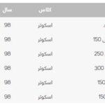 قیمت موتورسیکلت در بازار (10)
