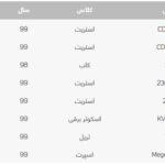 قیمت موتورسیکلت در بازار (8)