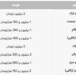 صفحه کلاچ ۲۰۶ و ۲۰۷ رانا