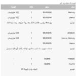 قیمت تایر