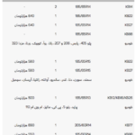 قیمت کویر تایر