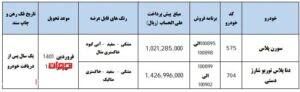 پیش فروش 2 محصول ایران خودرو