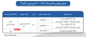 فروش نقدی گروه بهمن