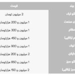 قیمت صفحه کلاچ 206 تیپ 5، رانا و 207