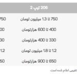 قیمت قطعات جلوبندی ۲۰۶