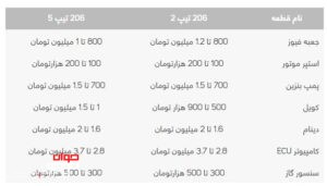 قیمت لوازم برقی پژو 206