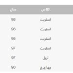 قیمت موتور ایران دوچرخ