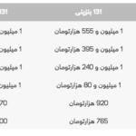 هزینه انتقال سند سایپا پراید 131
